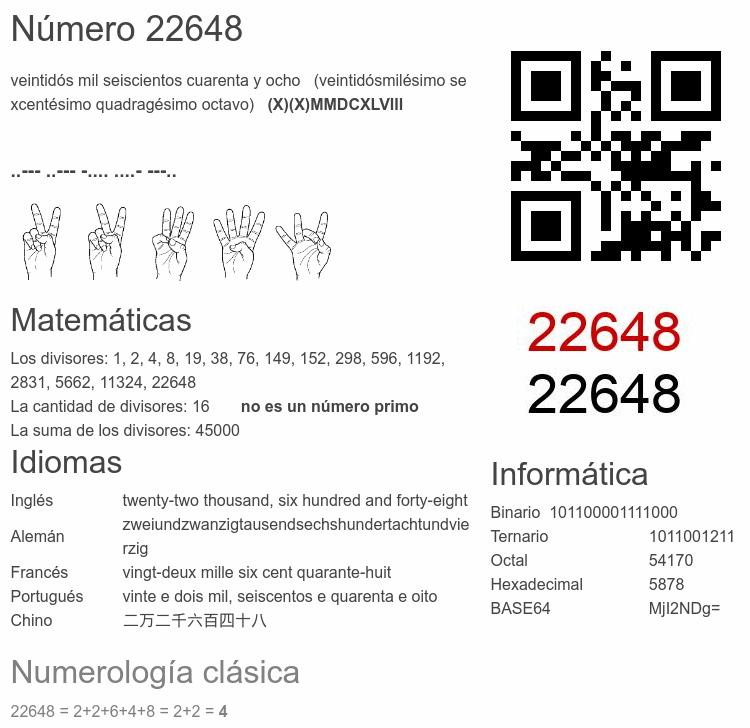 https://numero-aleatorio.com/s/infografias/8/numero-22648-infografia.png